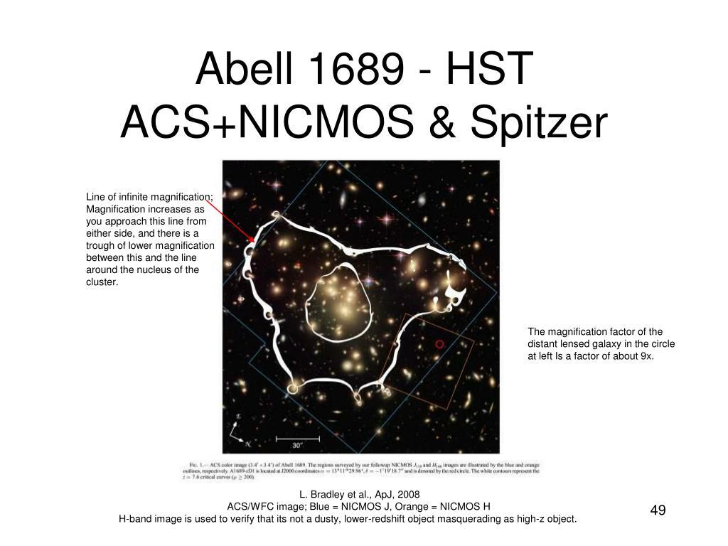 Abell 1689 - HST ACS+NICMOS & Spitzer
