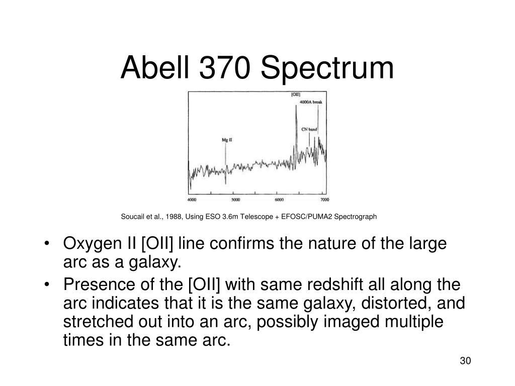 Abell 370 Spectrum