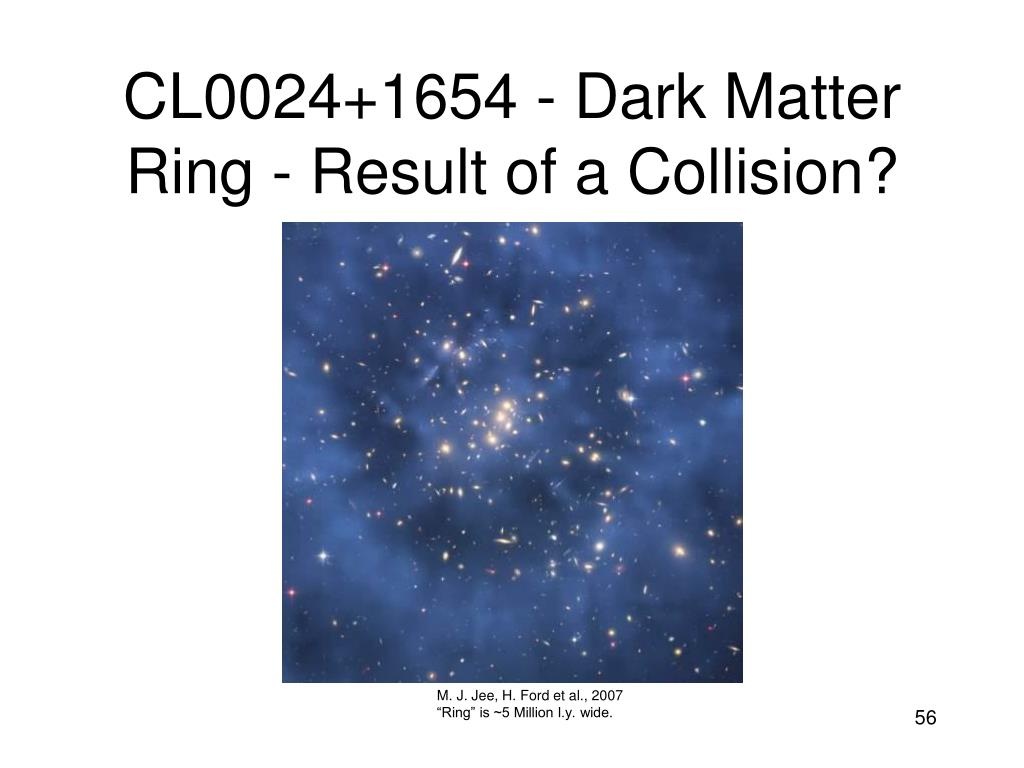 CL0024+1654 - Dark Matter Ring - Result of a Collision?
