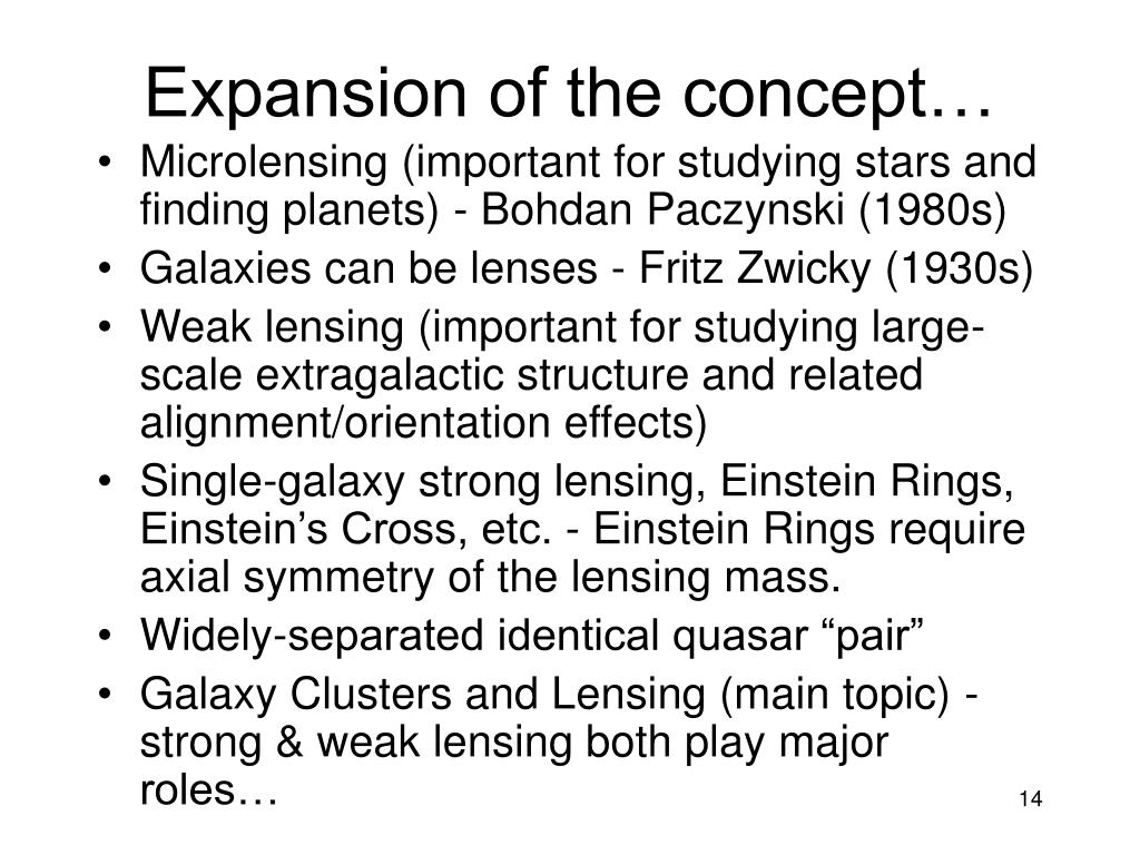Expansion of the concept…
