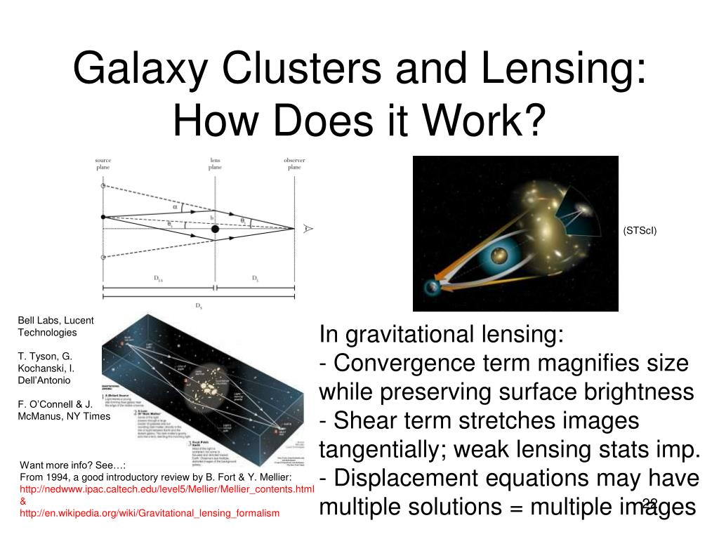 Galaxy Clusters and Lensing: How Does it Work?