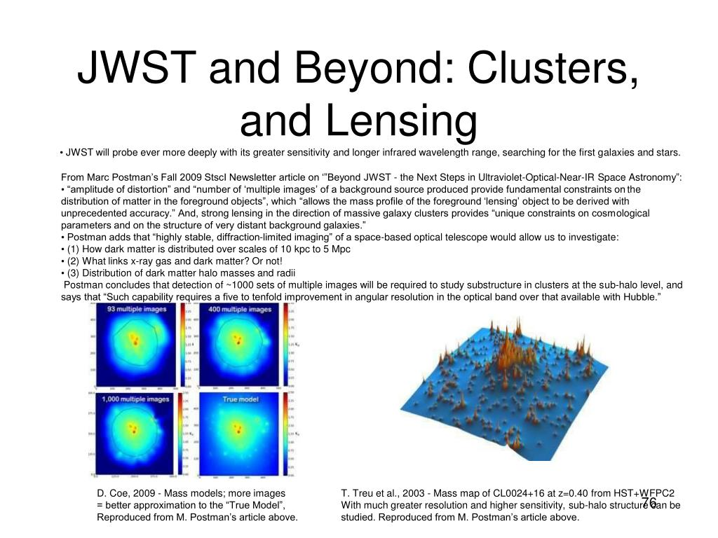 JWST and Beyond: Clusters, and Lensing