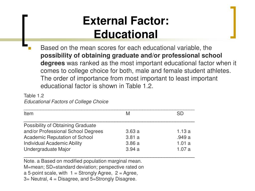 External Factor: