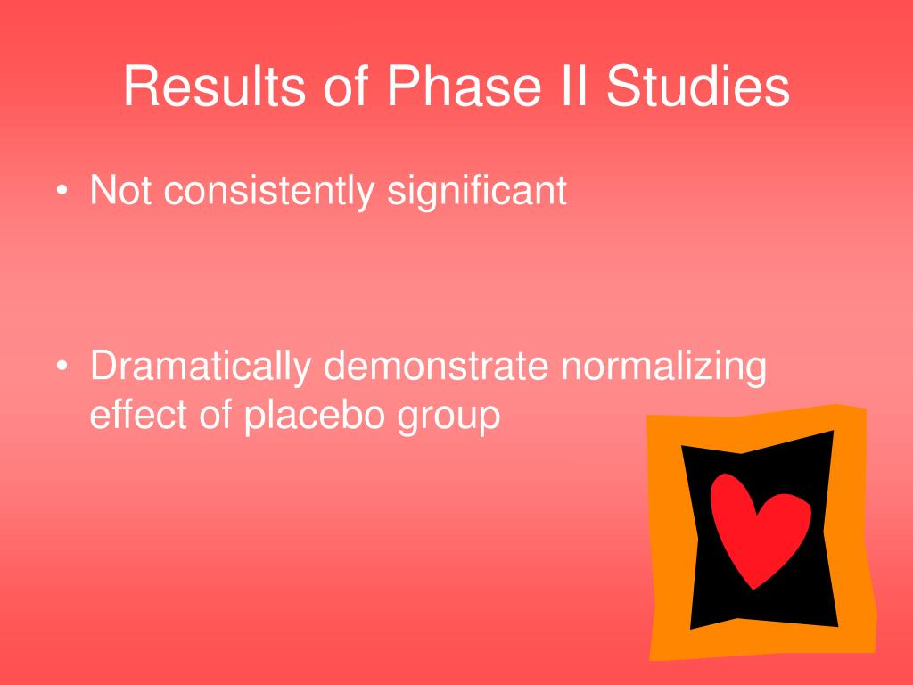 Results of Phase II Studies
