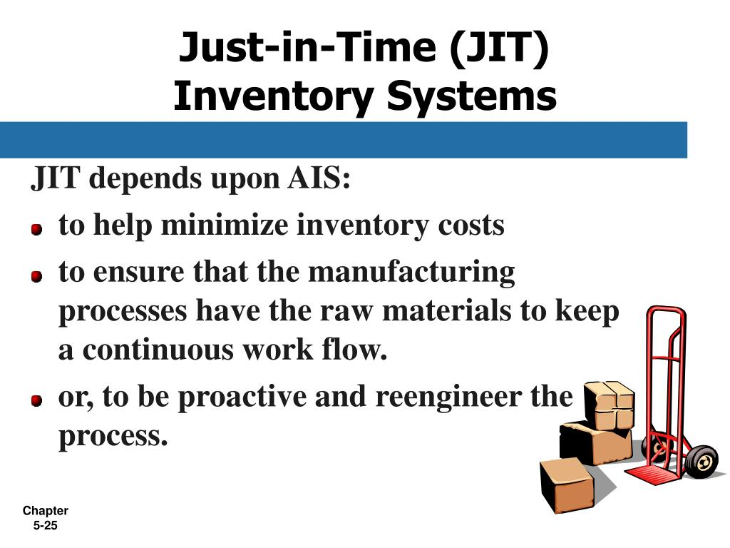 just in time inventory Just-in-time inventory control is a method in which materials arrive only as needed to meet actual customer demand and output receiving raw goods, products and parts right before they are needed reduces unnecessary inventory, which has benefits that include.