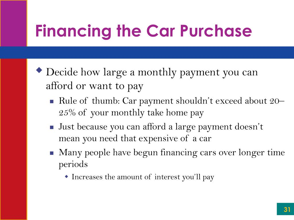 Financing the Car Purchase