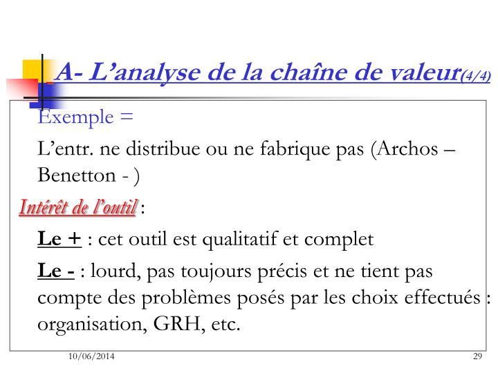 A- L'analyse de la chaîne de valeur