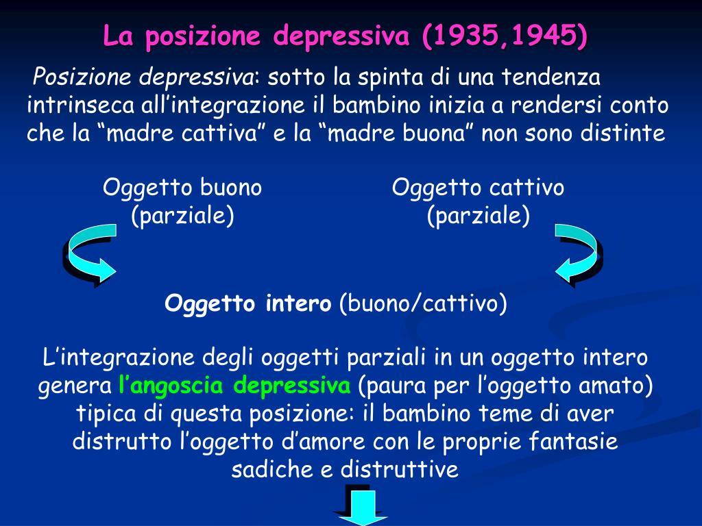 La posizione depressiva (1935,1945)