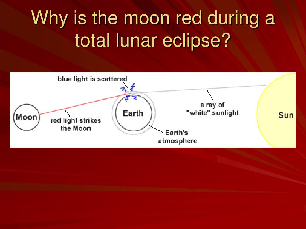 Why is the moon red during a total lunar eclipse?