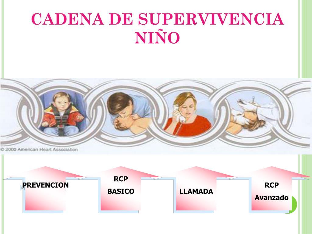 CADENA DE SUPERVIVENCIA NIÑO