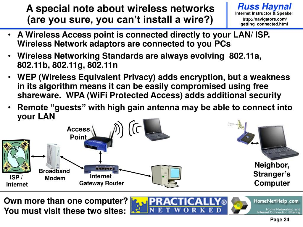 A special note about wireless networks