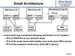 email architecture
