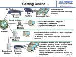 getting online