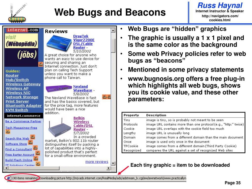 Web Bugs and Beacons