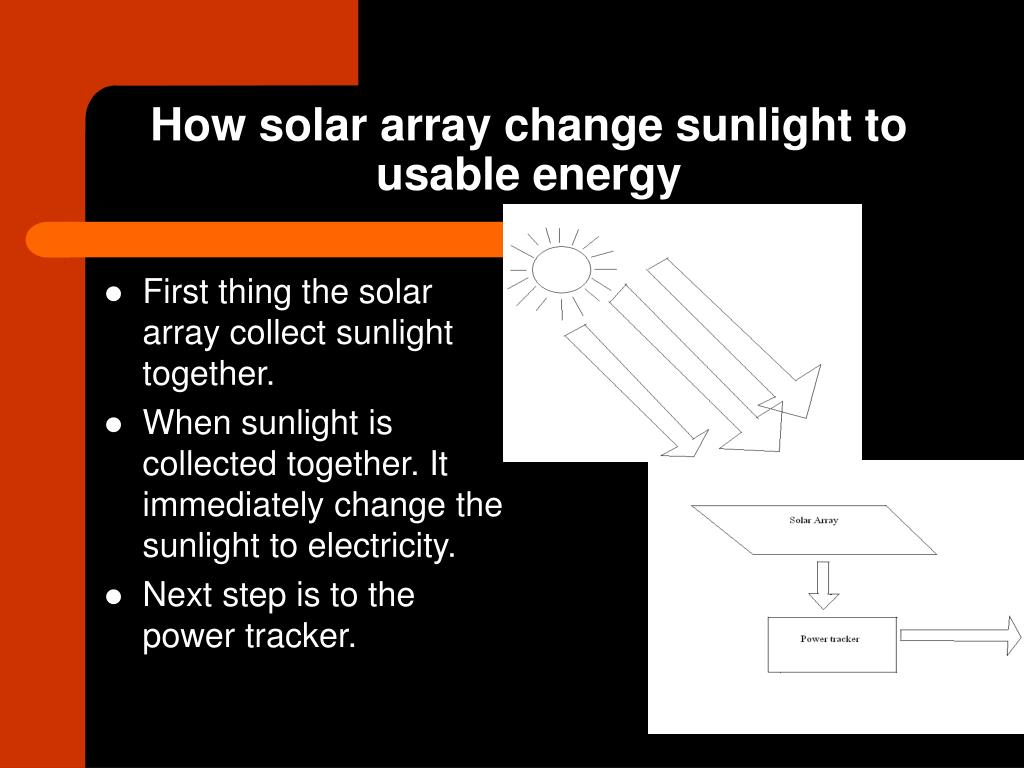 How solar array change sunlight to usable energy