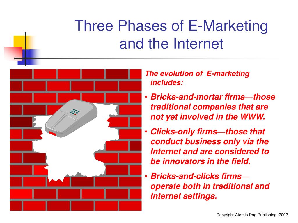 Three Phases of E-Marketing and the Internet