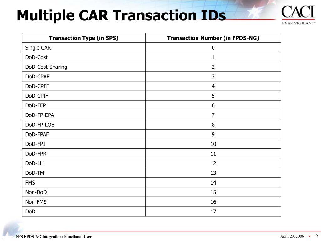 Multiple CAR Transaction IDs