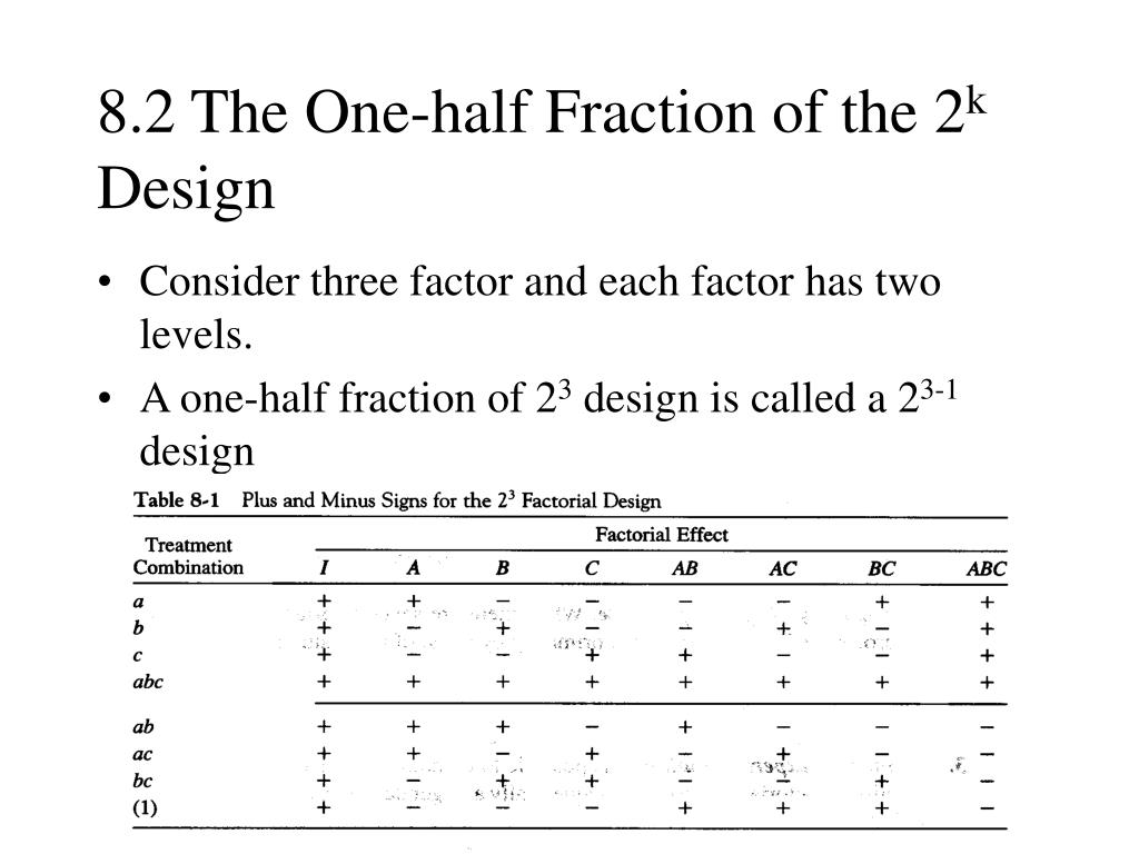 Save Time With Fractional Factorial DOEs