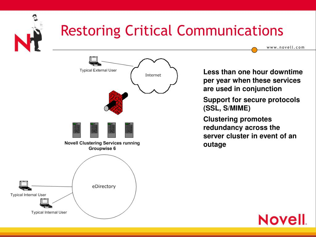 Restoring Critical Communications
