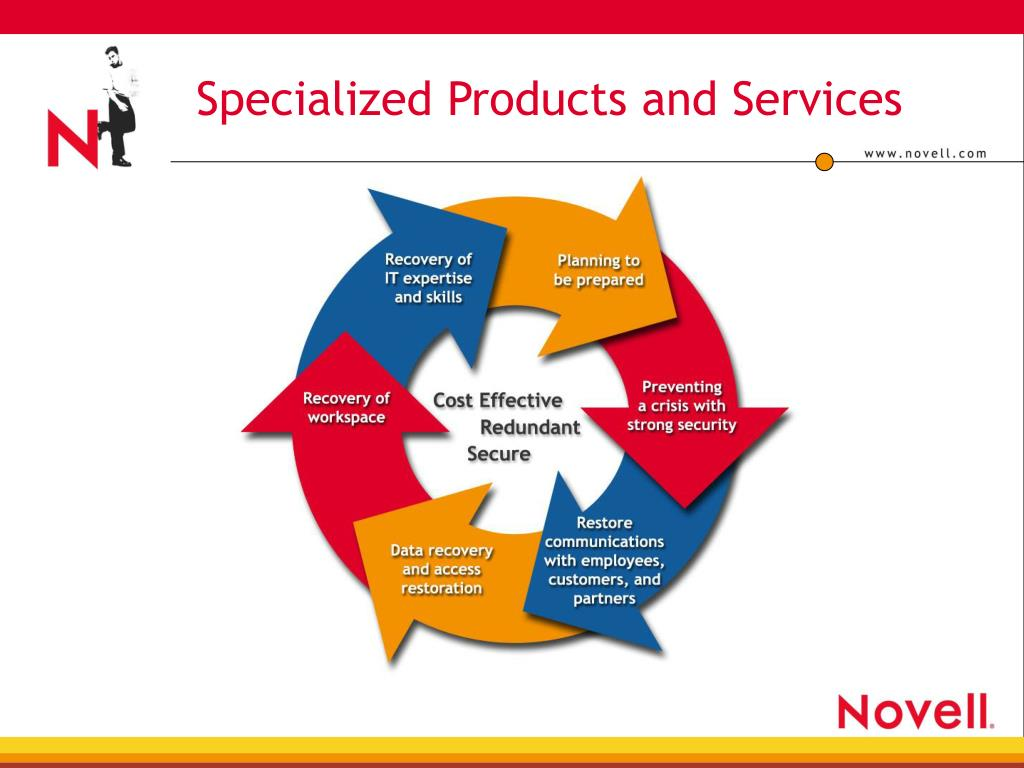 Specialized Products and Services