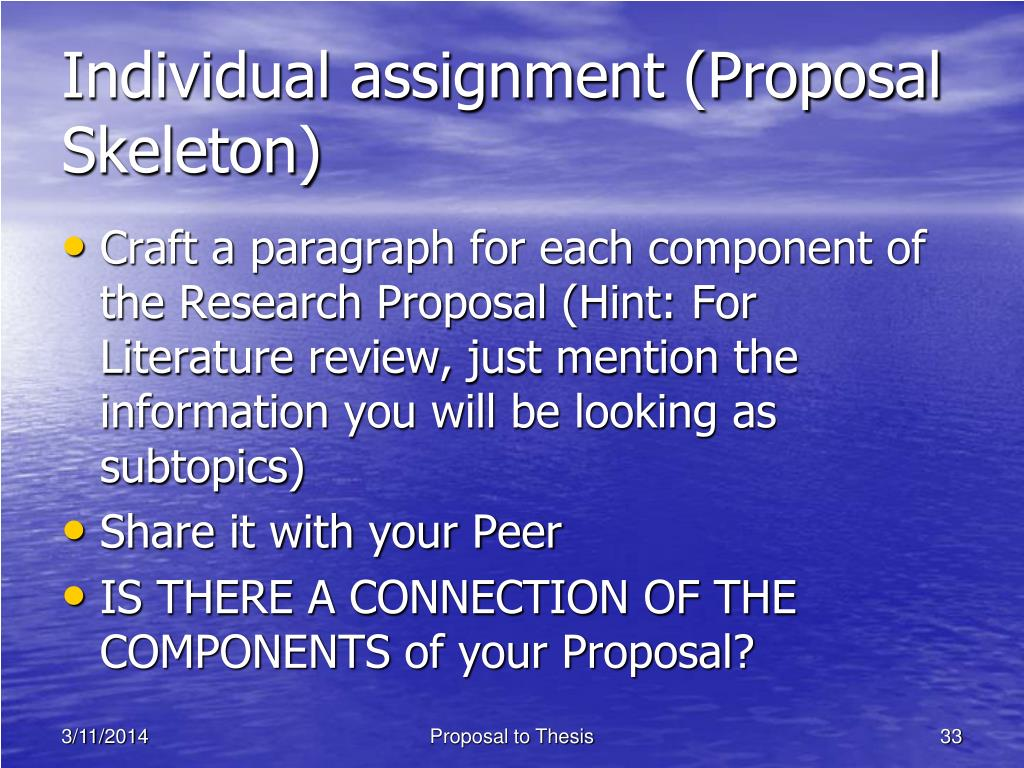 Individual assignment (Proposal Skeleton)