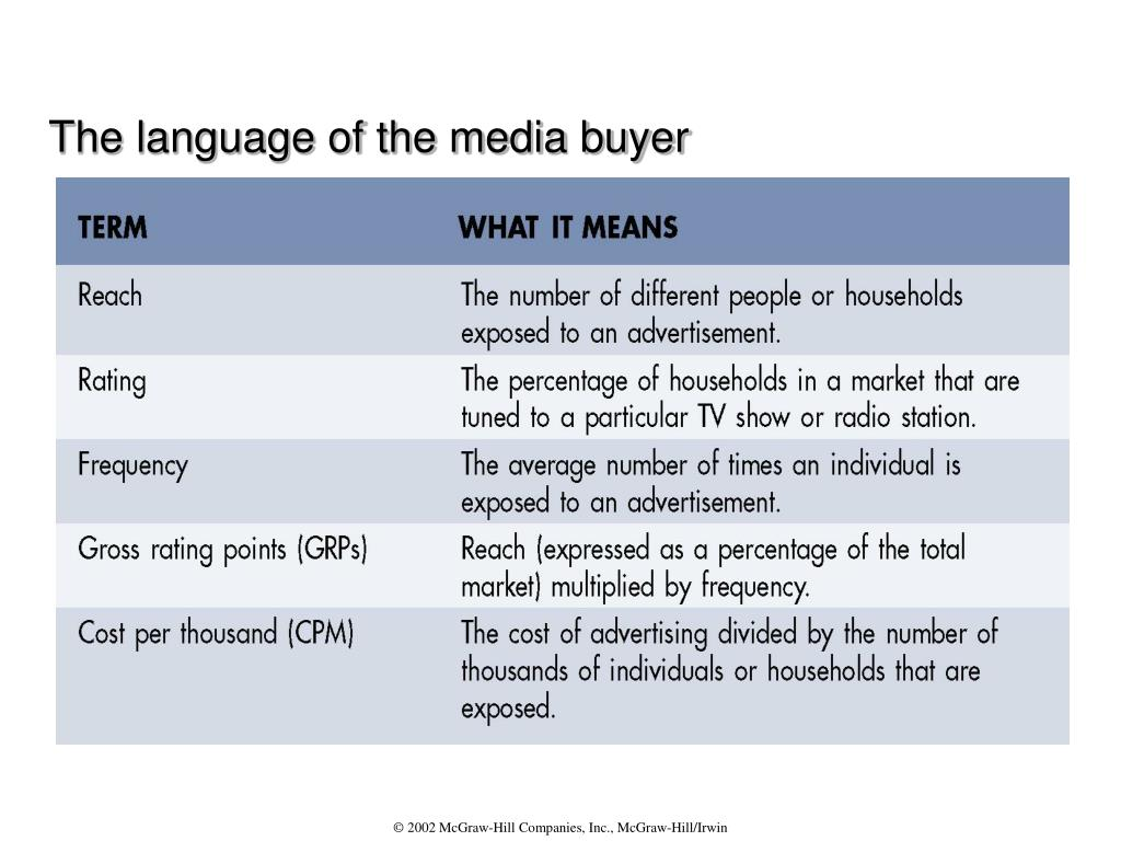 The language of the media buyer