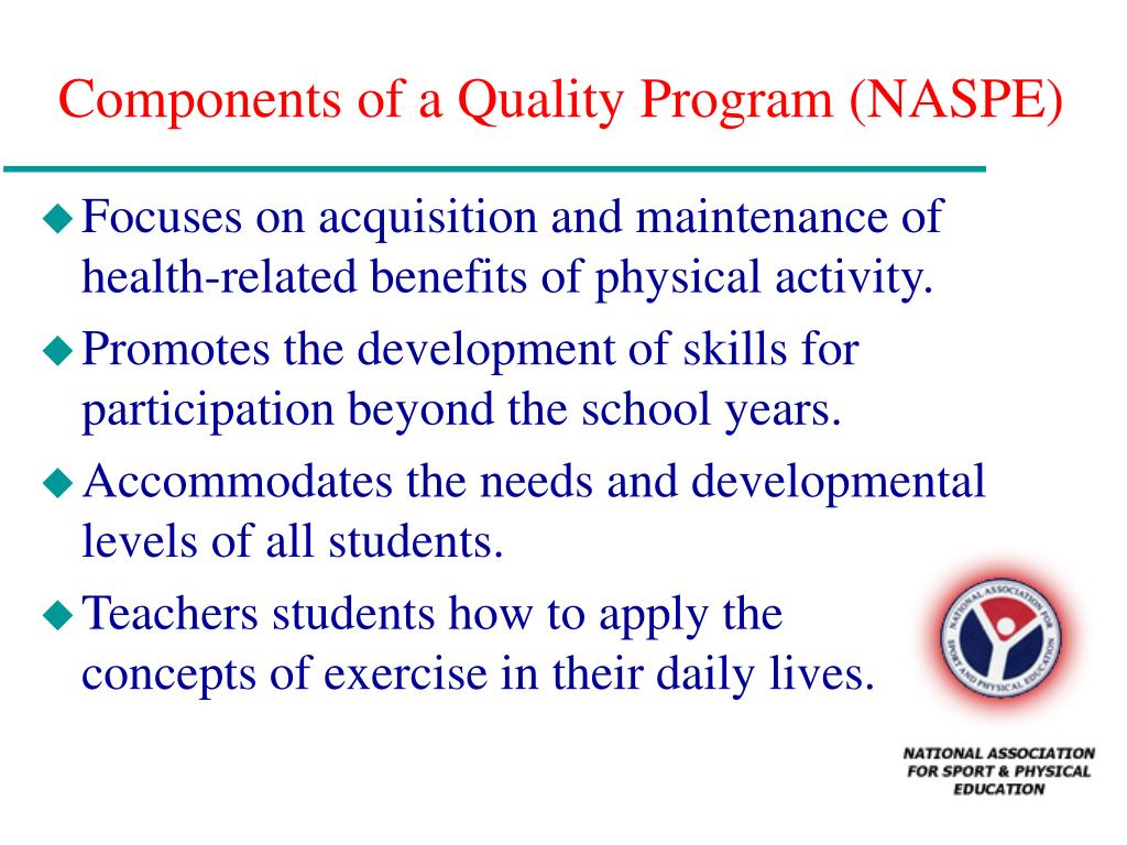 Components of a Quality Program (NASPE)
