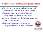 components of a quality program naspe20