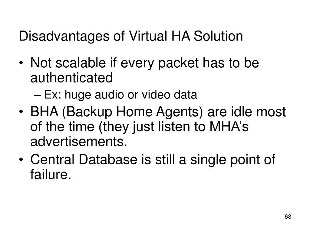 Disadvantages of Virtual HA Solution