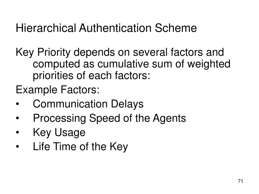 Hierarchical Authentication Scheme