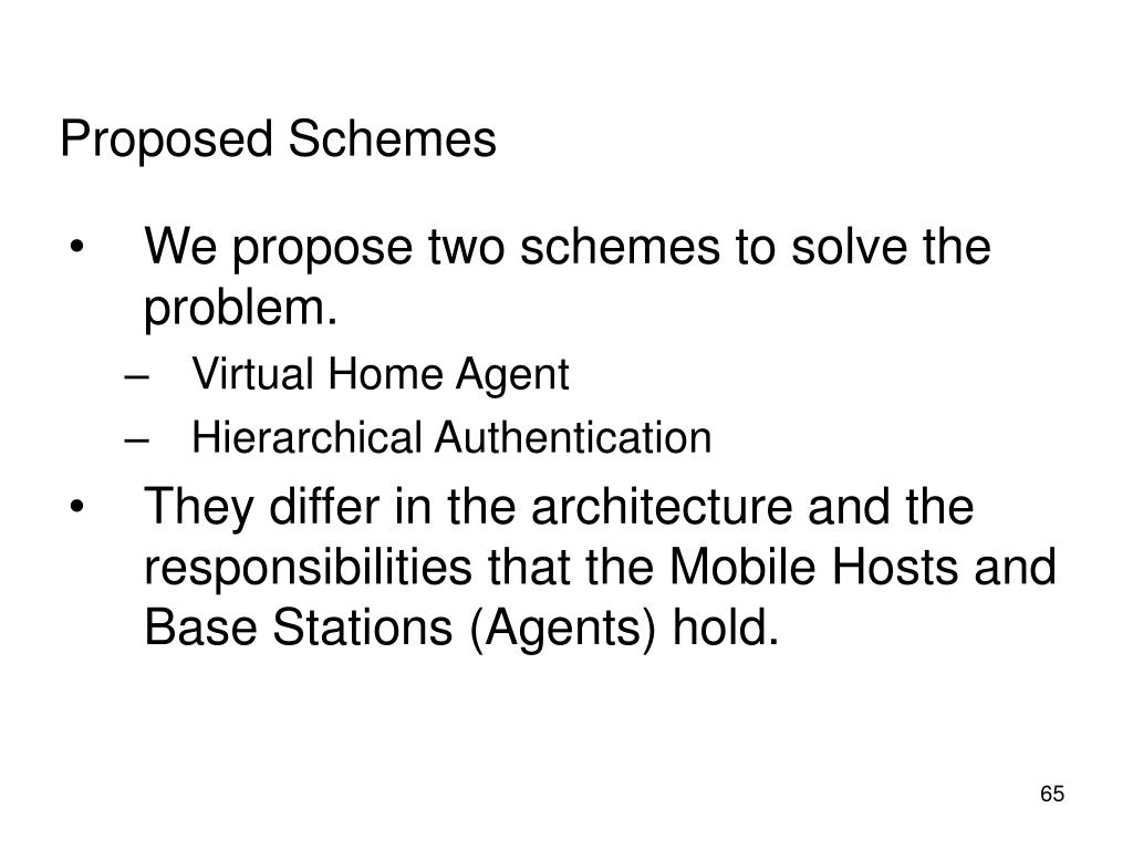 Proposed Schemes