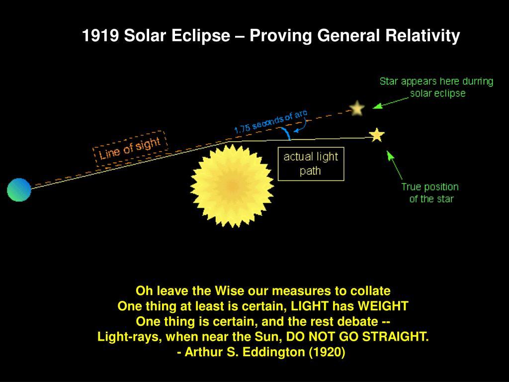 1919 Solar Eclipse – Proving General Relativity
