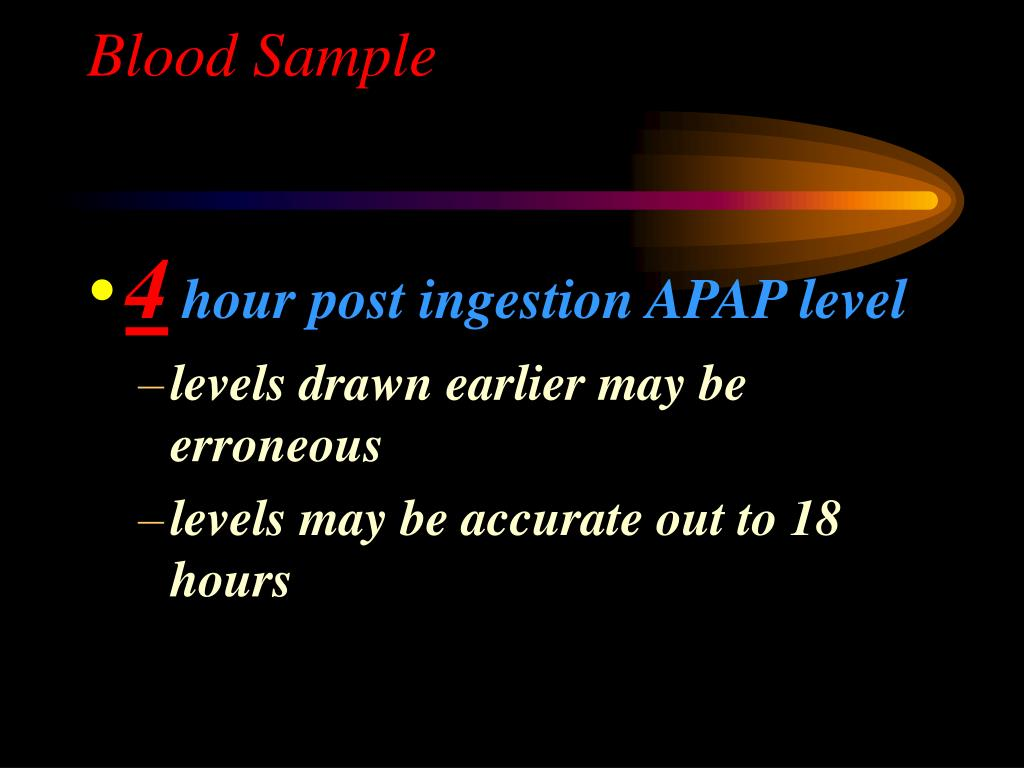 Blood Sample