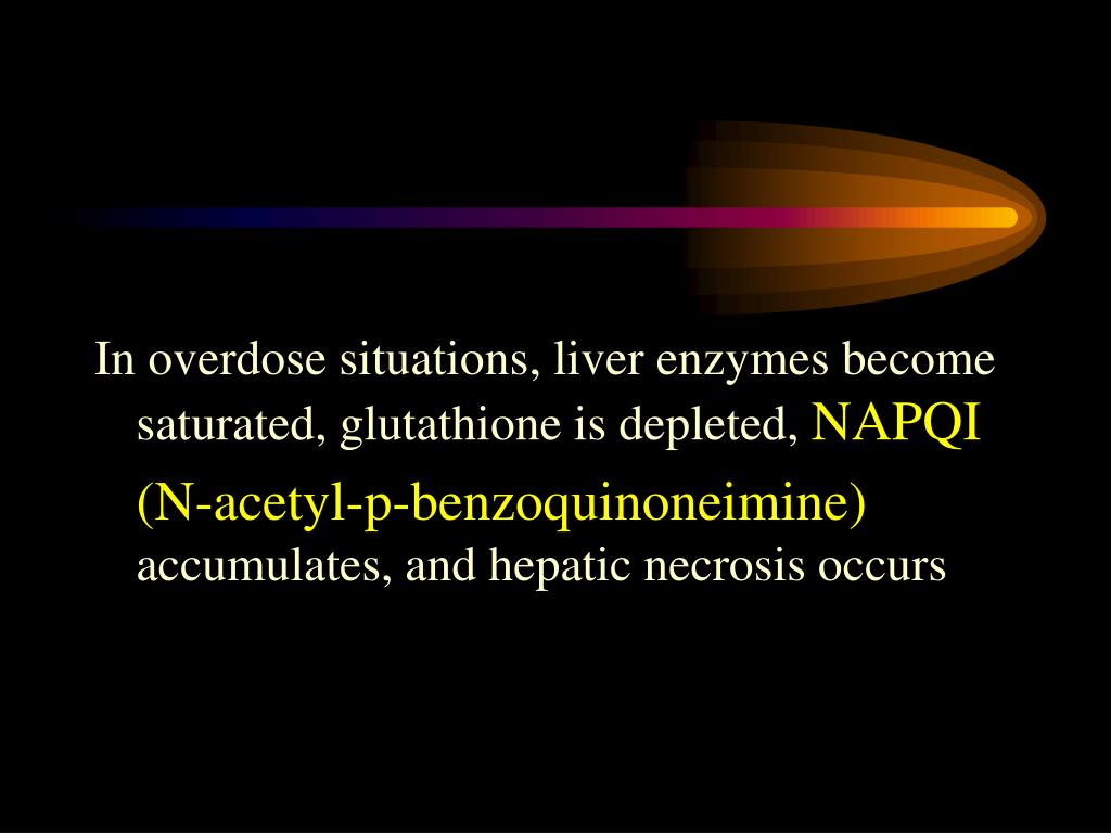In overdose situations, liver enzymes become saturated, glutathione is depleted,