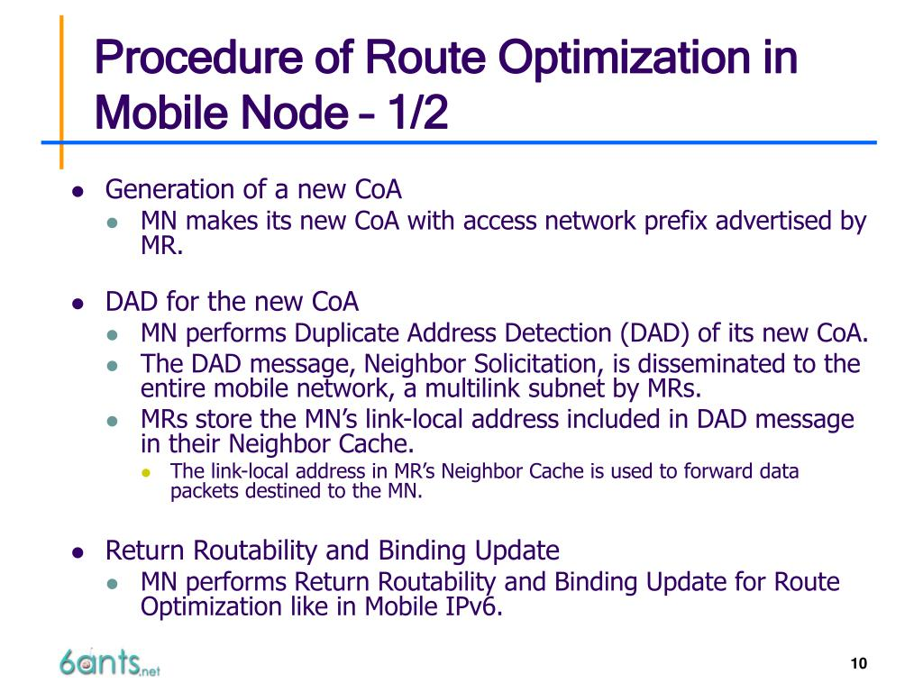 Procedure of Route Optimization in Mobile Node – 1/2