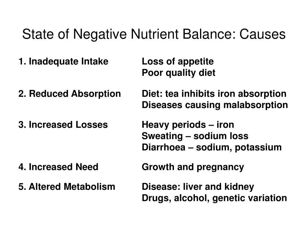 State of Negative Nutrient Balance: Causes