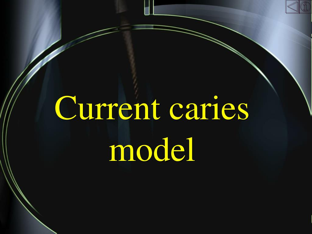 Current caries model