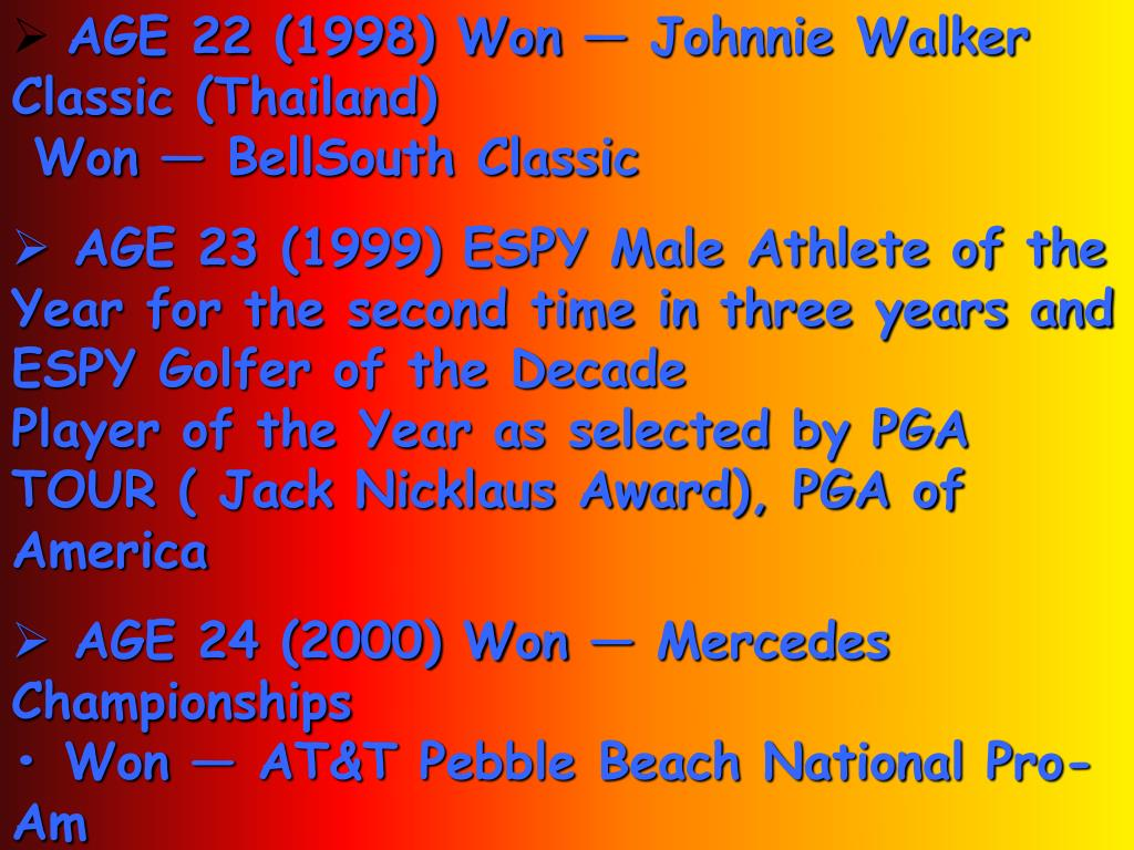 AGE 22 (1998) Won — Johnnie Walker Classic (Thailand)