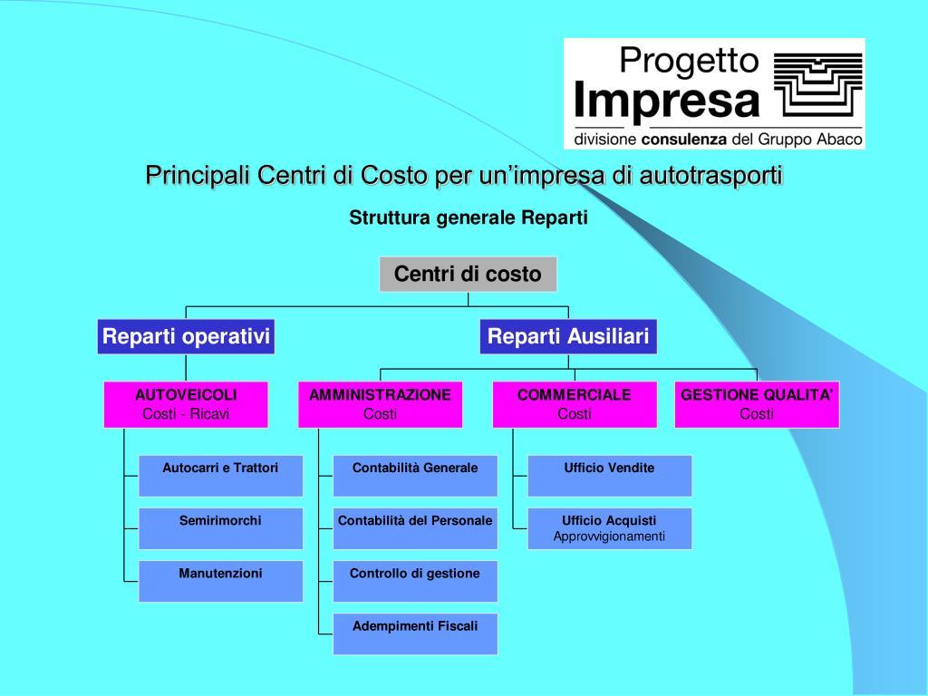 Principali Centri di Costo per un'impresa di autotrasporti