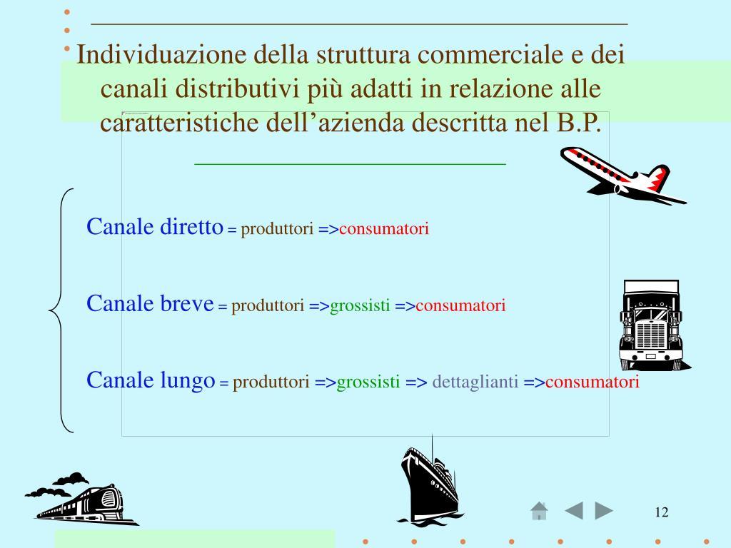Individuazione della struttura commerciale e dei