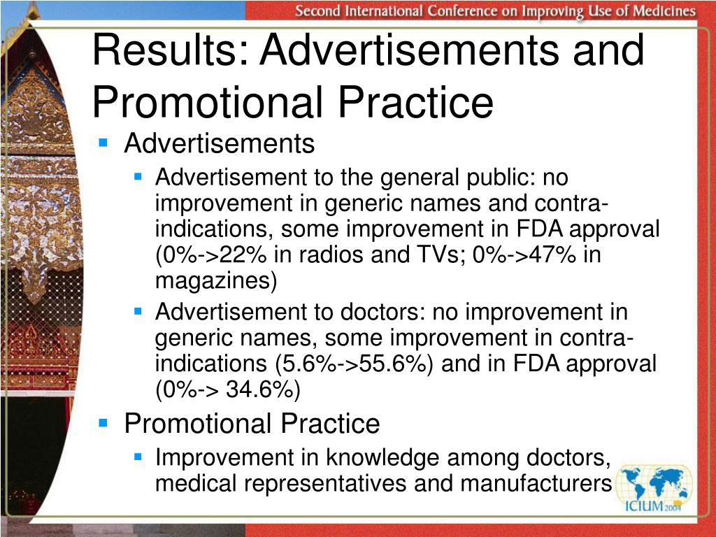 Results: Advertisements and Promotional Practice