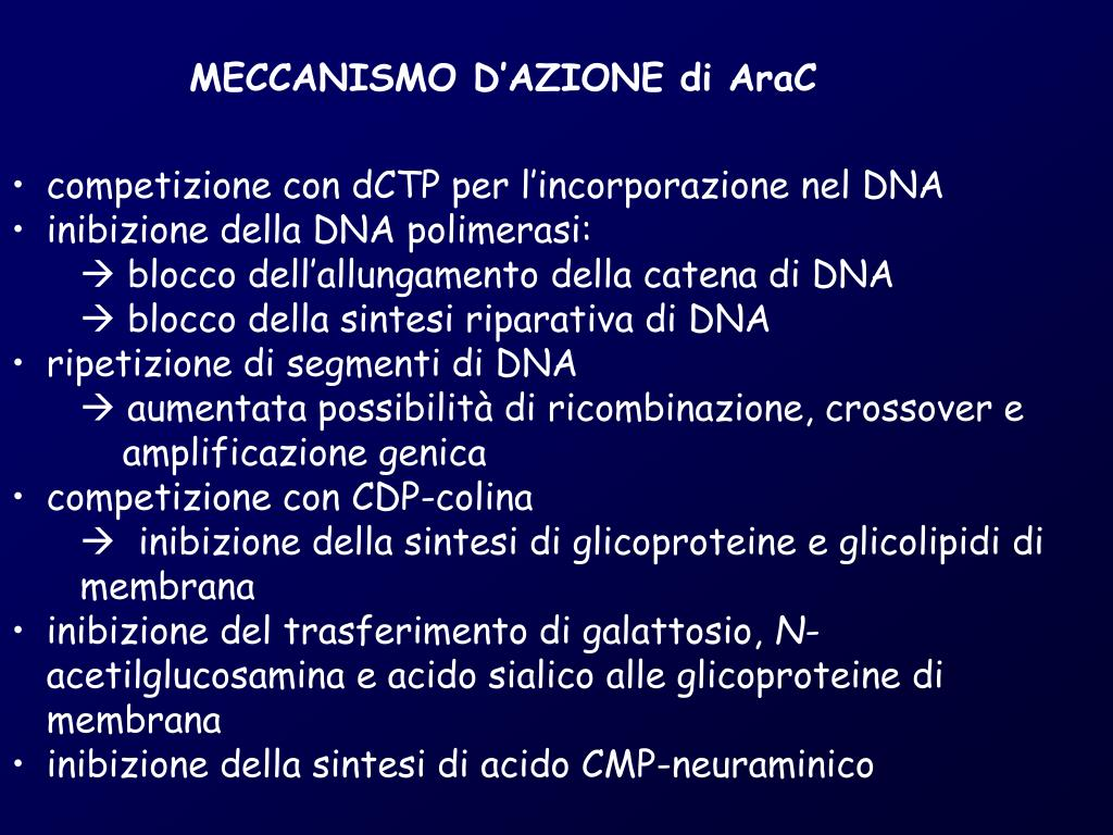 MECCANISMO D'AZIONE di AraC