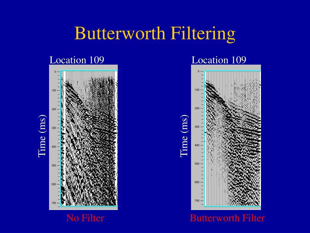 Butterworth Filtering