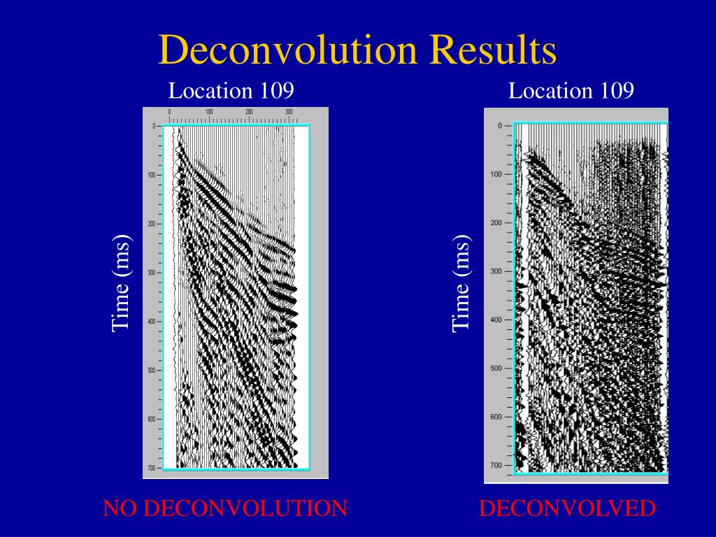 Deconvolution Results