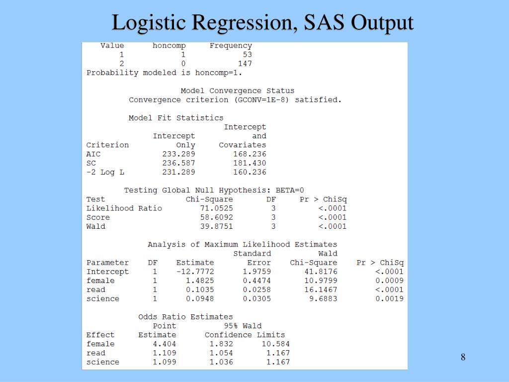 Logistic Regression, SAS Output