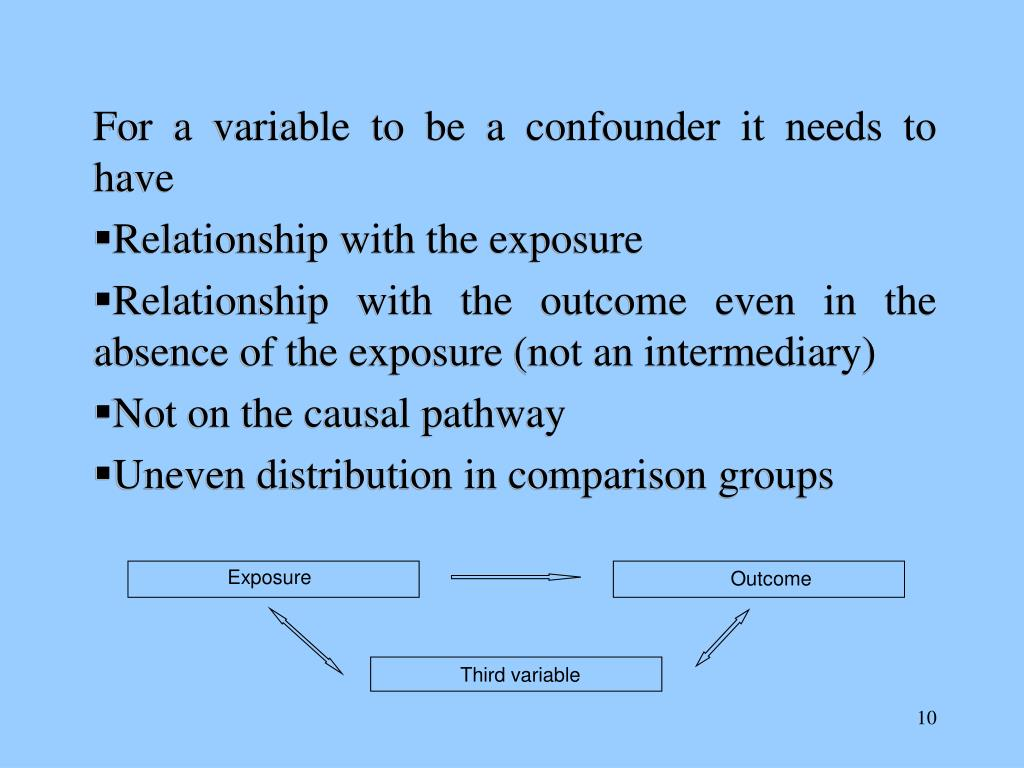 For a variable to be a confounder it needs to have