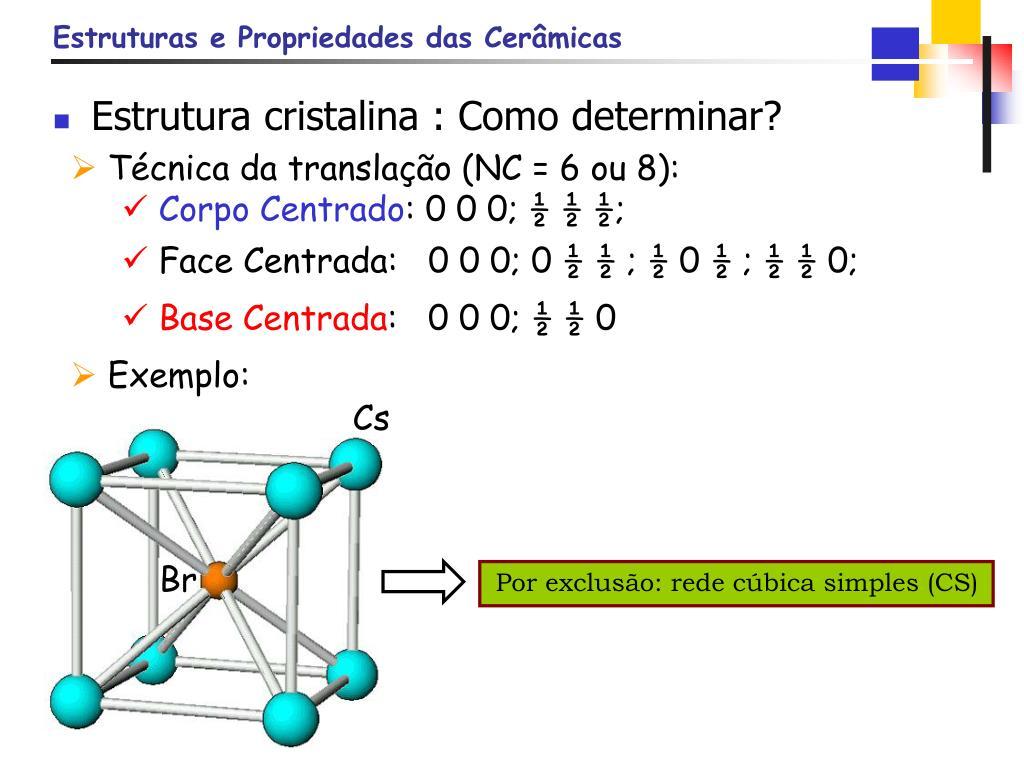 Estrutura cristalina : Como determinar?