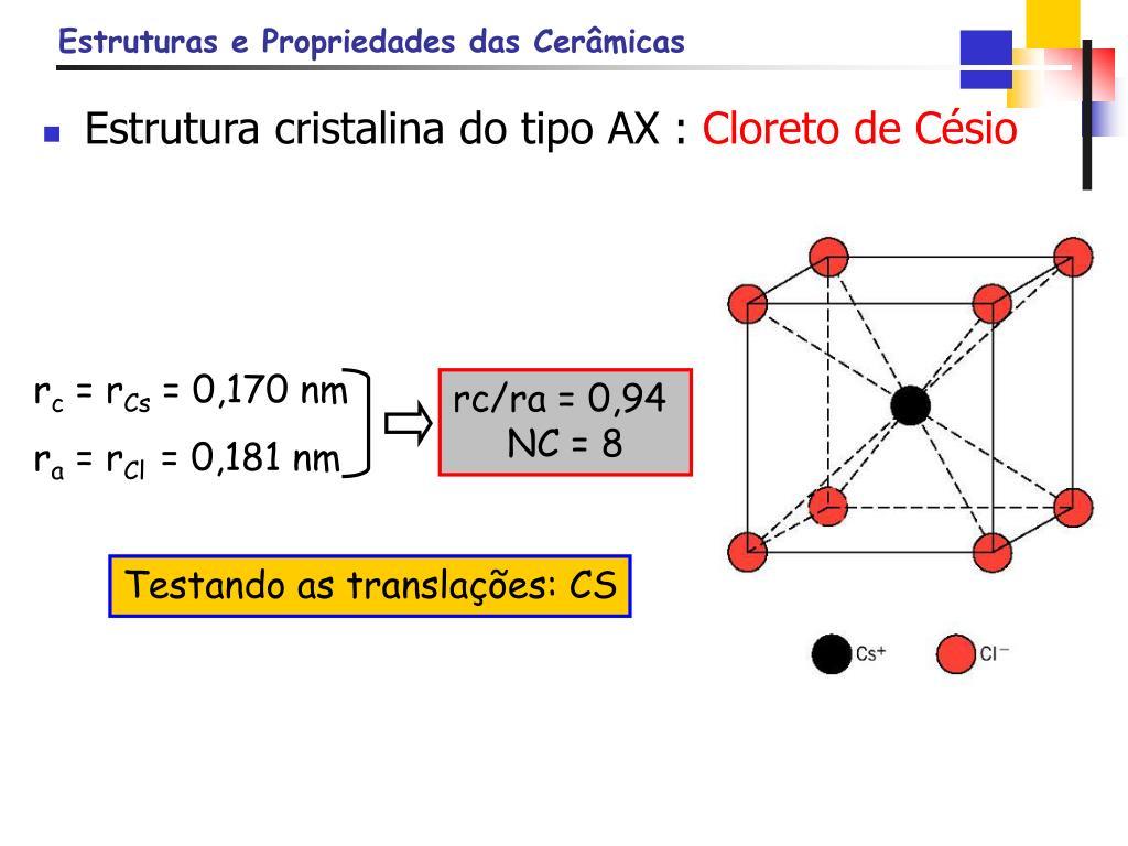 Estrutura cristalina do tipo AX :