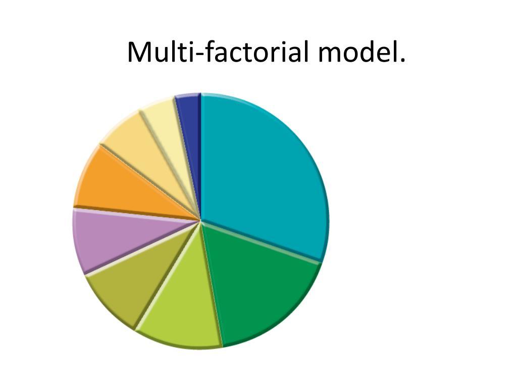 Multi-factorial model.