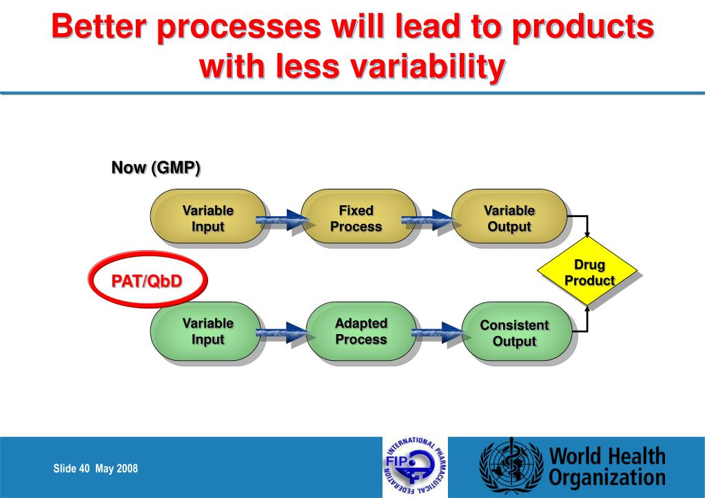 Better processes will lead to products